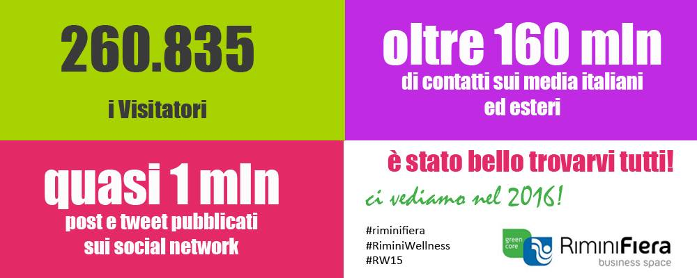 rimini wellness numeri
